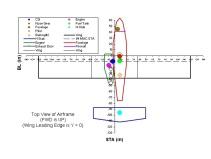 Michael Fuchs Asymmetric Jet (3)